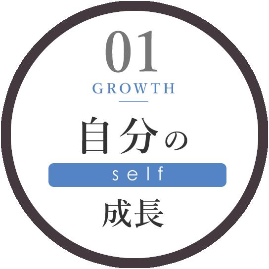 自分の成長