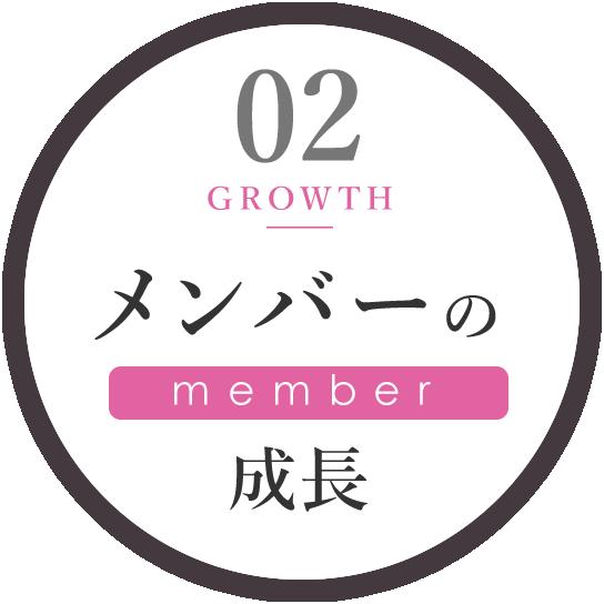 メンバーの成長